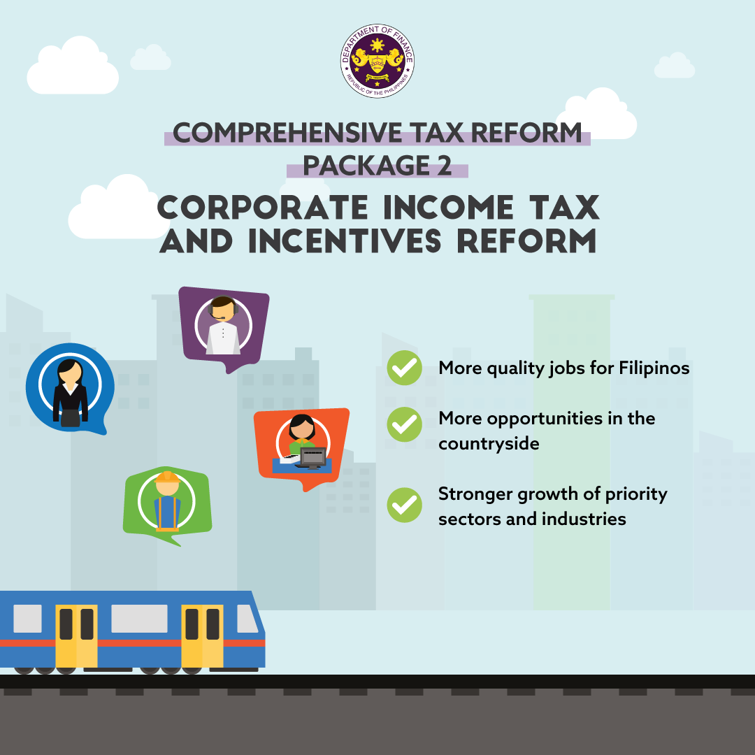 Benefits of Package 2 (Corporate Income Tax and Incentives) of the Comprehensive Tax Reform Program