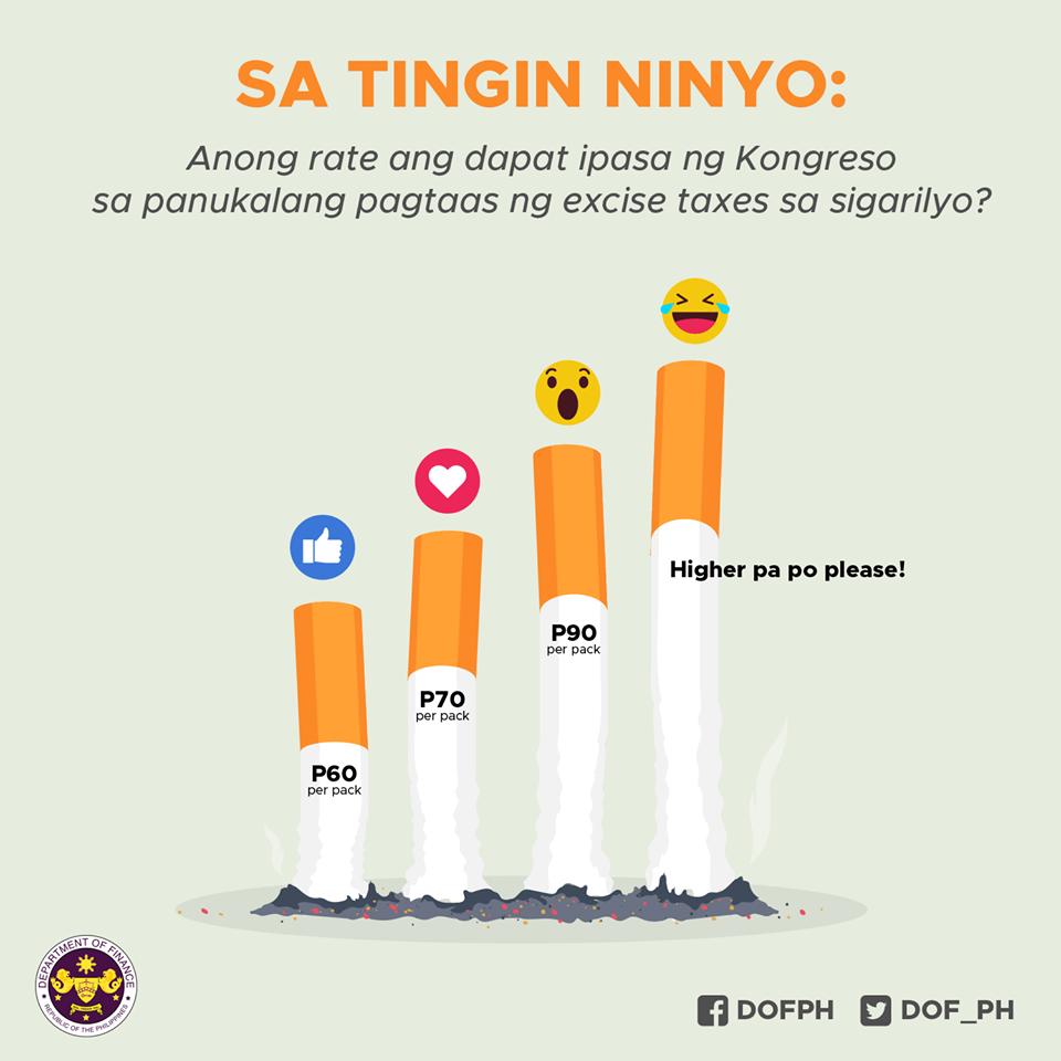 Anong rate ang dapat ipasa ng Kongreso sa panukalang pagtaas ng excise taxes sa sigarilyo?